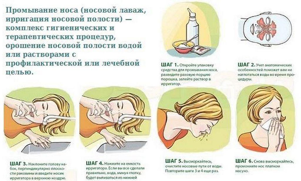 как сделать чтобы нос дышал ежели нет капель