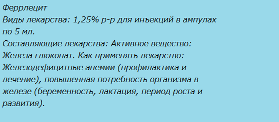 Глобирон В Капсулах Инструкция
