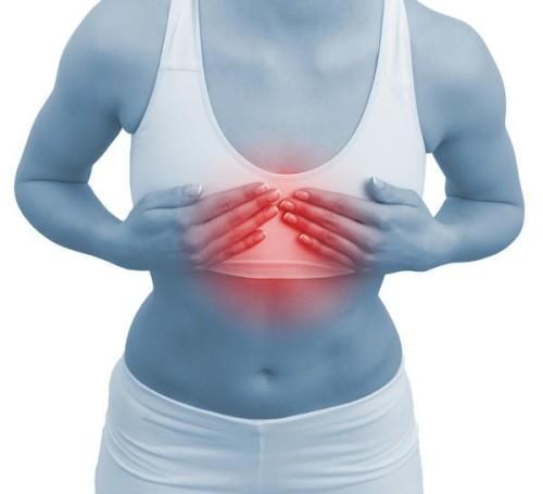 Болит грудина посередине: что означает симптом