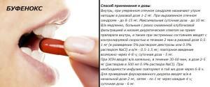 Способ применения и дозы Буфенокса