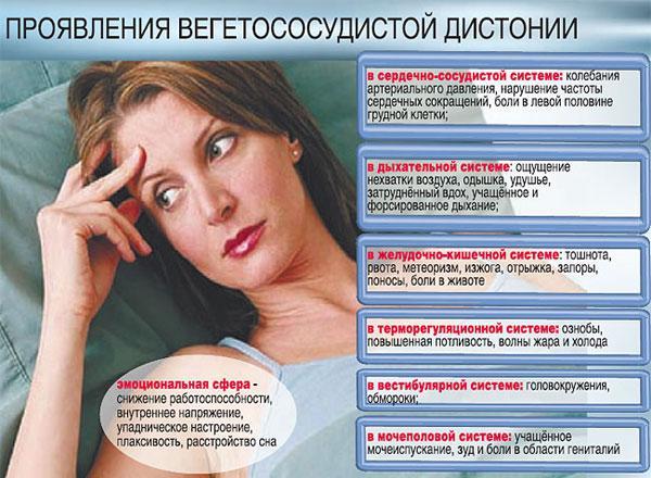 Синдром вегетативных дисфункций