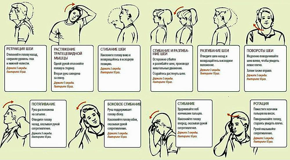 Как вести себя при шейном остеохондрозе
