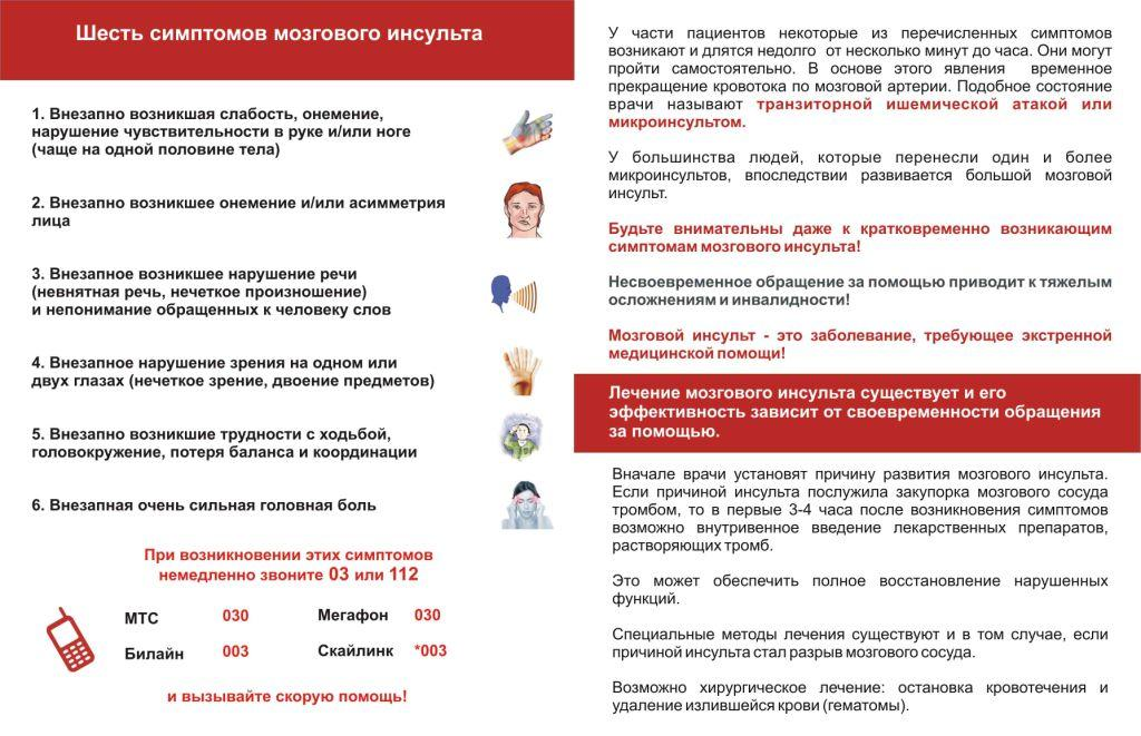 препараты стабилизирующие артериальное давление