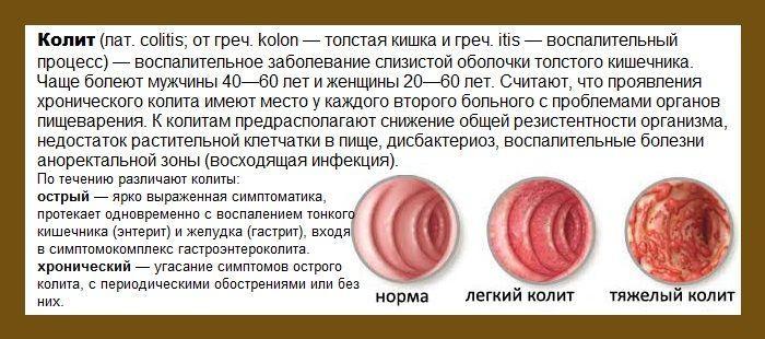 можно ли надорвать желудок едой деревне Клещенки Красносельского