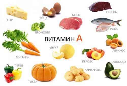 Продукты с высоким содержанием витамина А