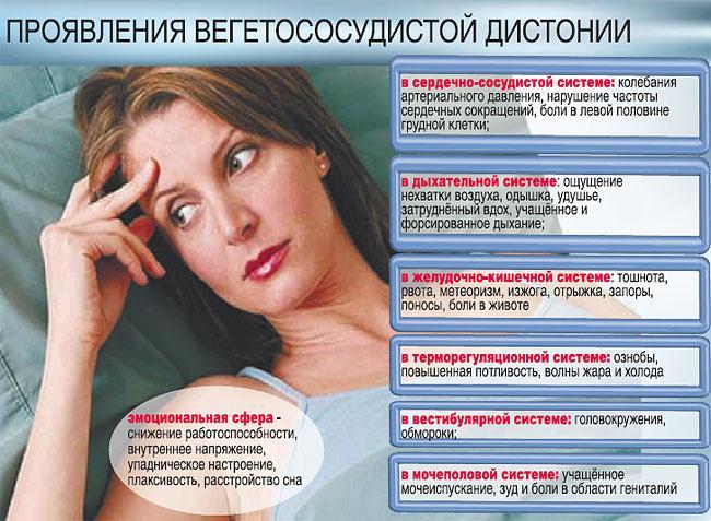 Проявления вегетососудистой дистонии