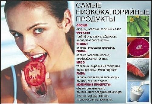 Список низкокалорийных продуктов