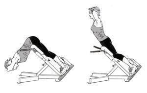 Гиперэкстензии - действенное упражнение, развивающее и укрепляющее выпрямители спины