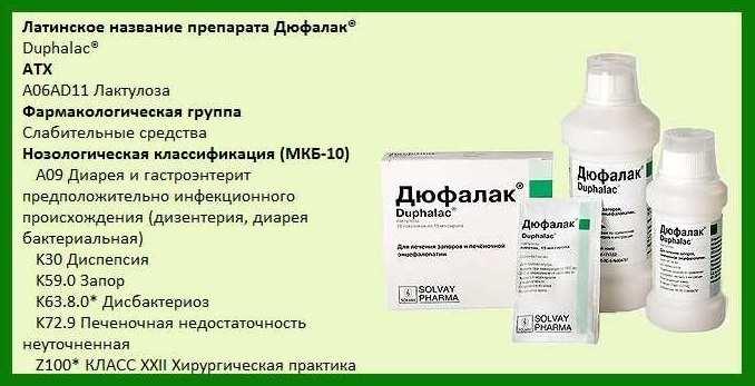 Дюфалак запрещен при непереносимости лактозы