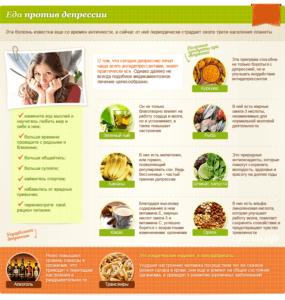 Еда против депрессии