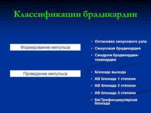 Классификация брадикардии
