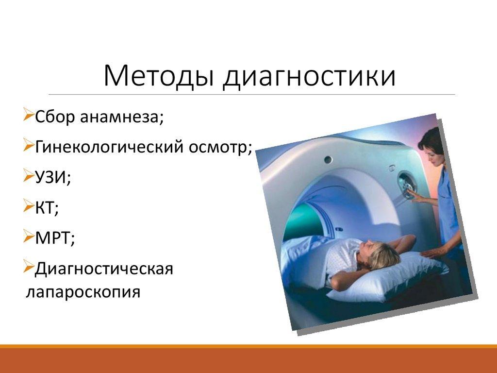 Методы диагностики миомы матки