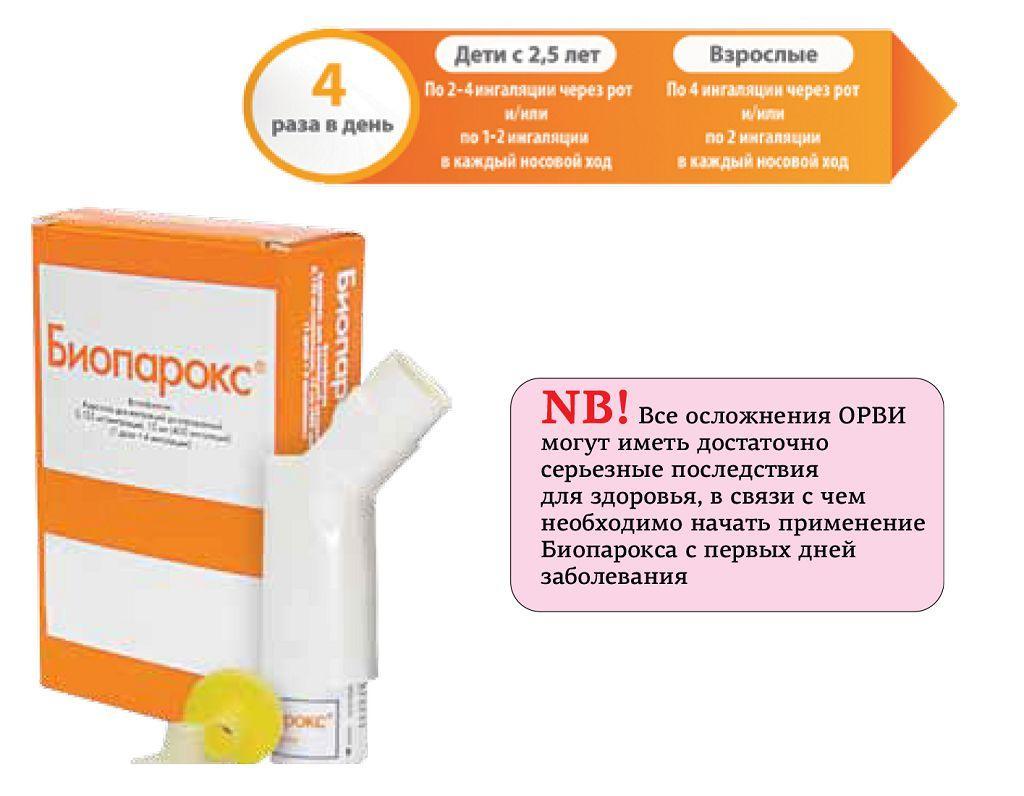 Применение препарата Биопарокс