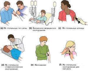 Способы передачи гепатита Б