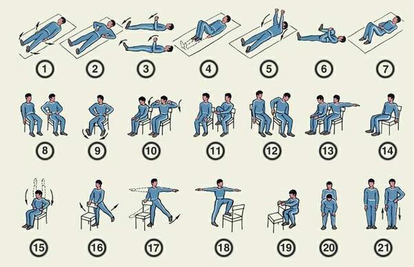 Упражнения после перенесенного инсульта