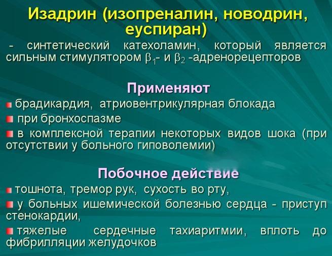 Изадрин