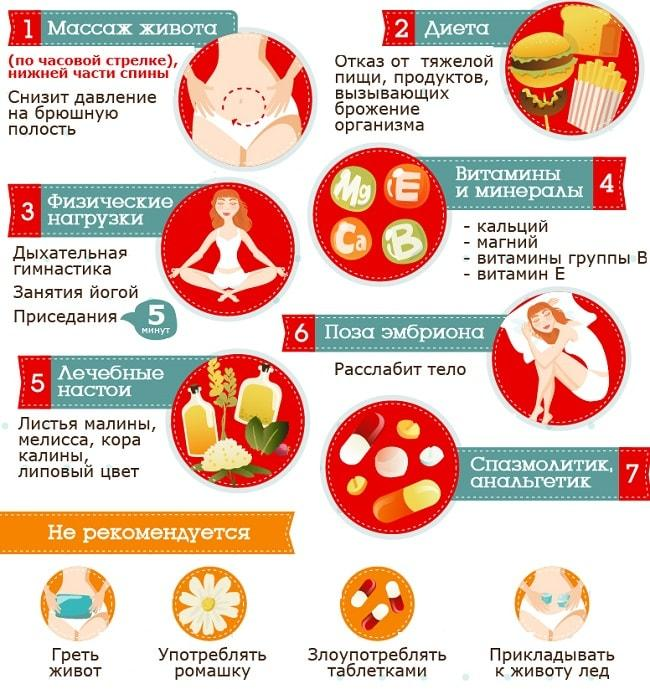 Как снизить боль при месячных