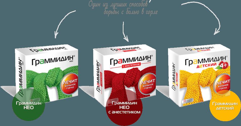 Формы выпуска препарата Граммидин