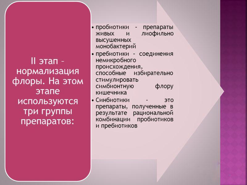 2 этап лечения дисбактериоза