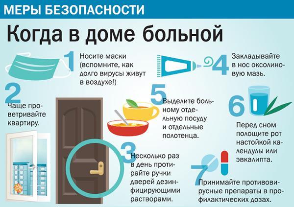 Меры безопасности при присутствии дома больного ОРВИ