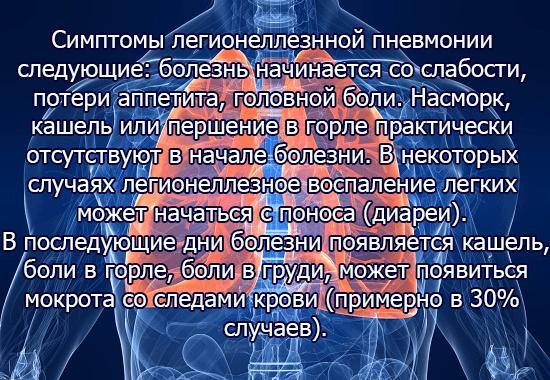 Симптомы атипичной легионеллезной пневмонии