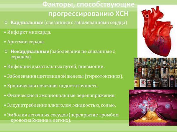 Факторы, способствующие прогрессированию хронической сердечной недостаточности
