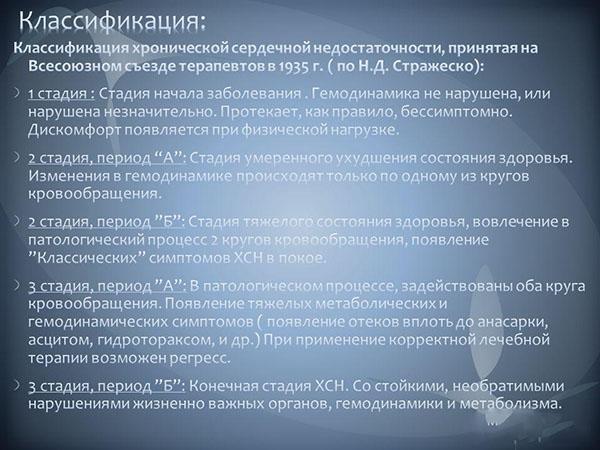 Классификация ХСН по Стражеско