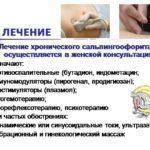 Боли внизу живота во влагалище: опытный гинеколог в Москве.