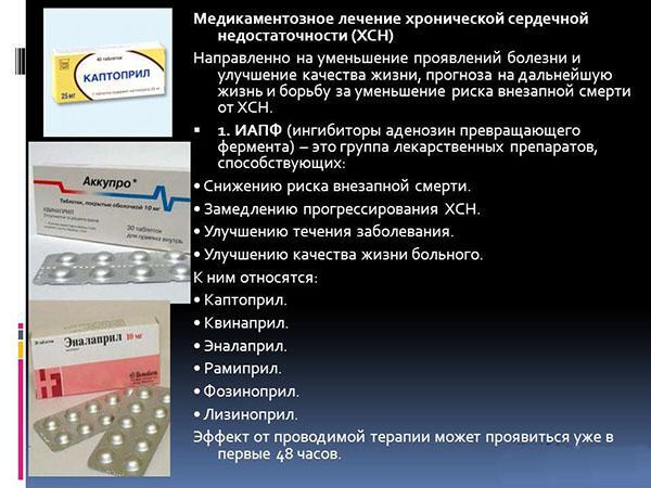 Медикаментозное лечение ХСН