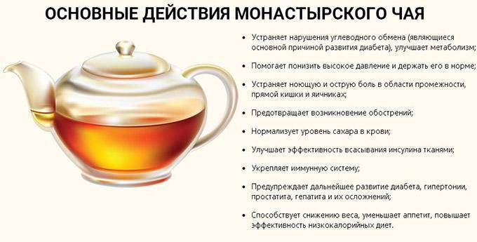 Основные действия монастырского чая