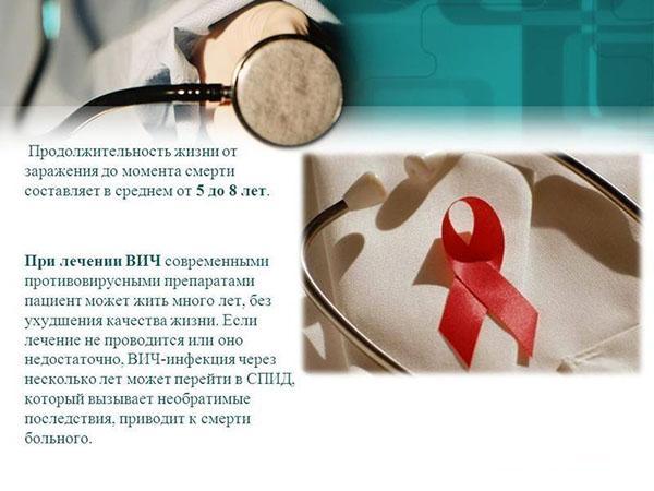 Продолжительность жизни при ВИЧ