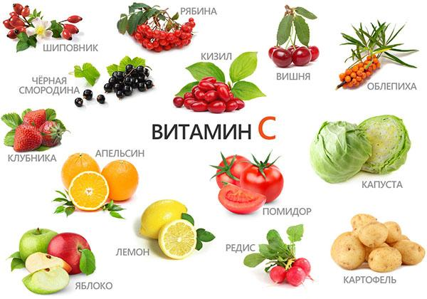 Продукты содержащие витамин С