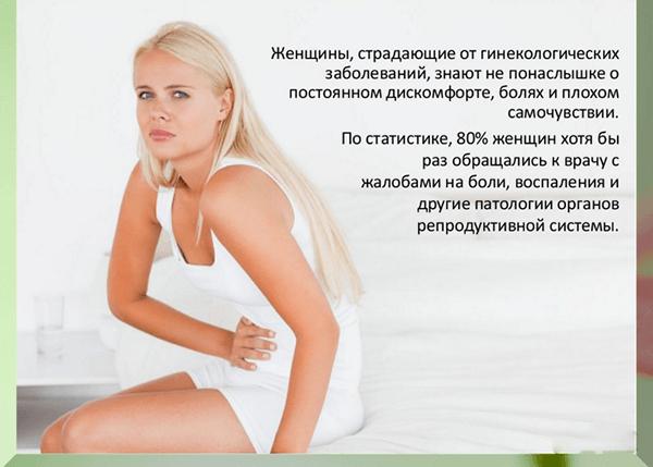 Симптомы гинекологических заболеваний