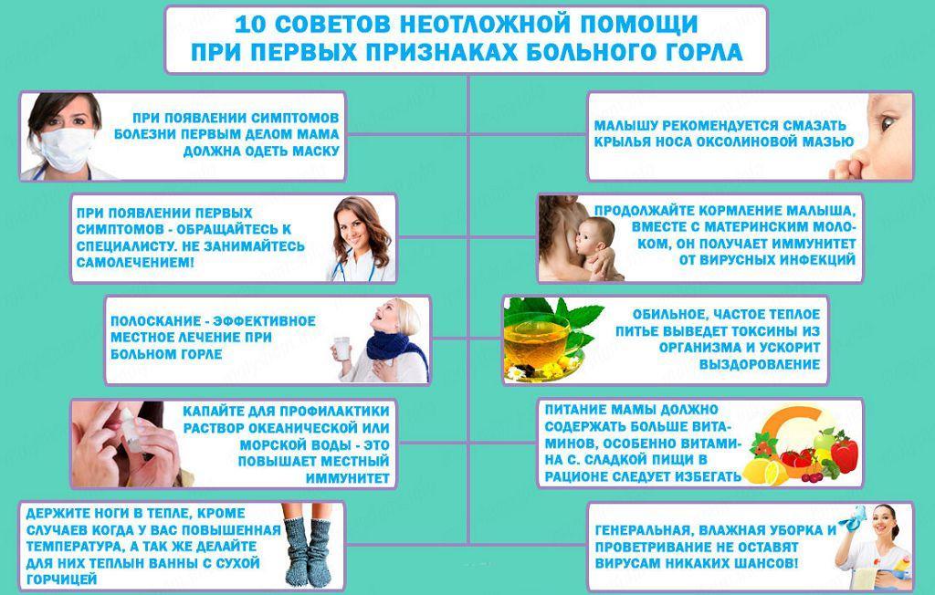 10 советов при боли в горле