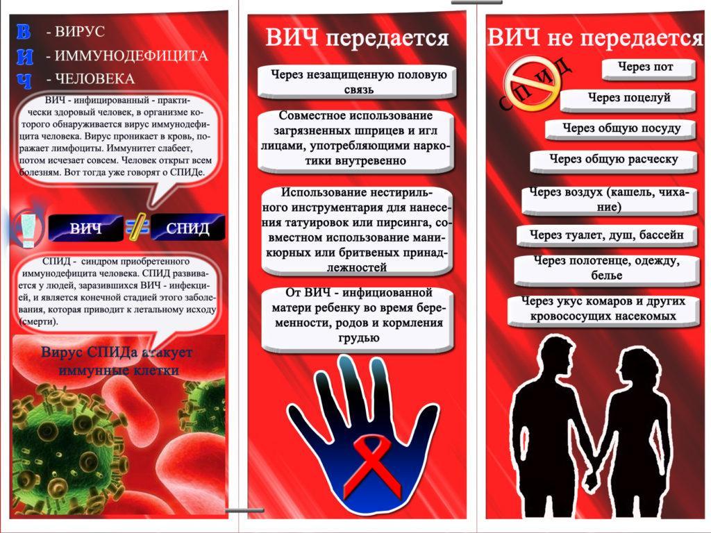 Информация о ВИЧ