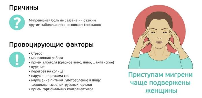 Причины и факторы мигрени