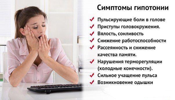 Симптомы гипотонии у человека