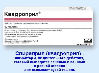 Изображение - Таблетки снижающие диастолическое давление %D0%A1%D0%BF%D0%B8%D1%80%D0%B0%D0%BF%D1%80%D0%B8%D0%BB