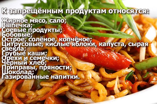 Запрещенные продукты при грыже пищевода