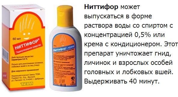 Использование препарата Ниттифор