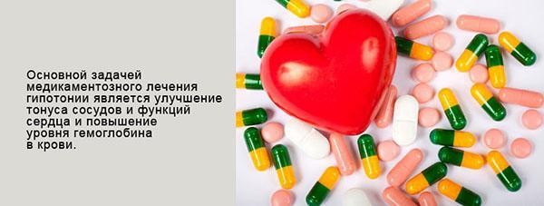 Медикаментозное лечение при гипотонии