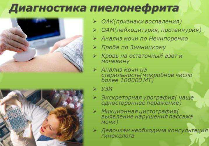 Методы диагностики пиелонефрита