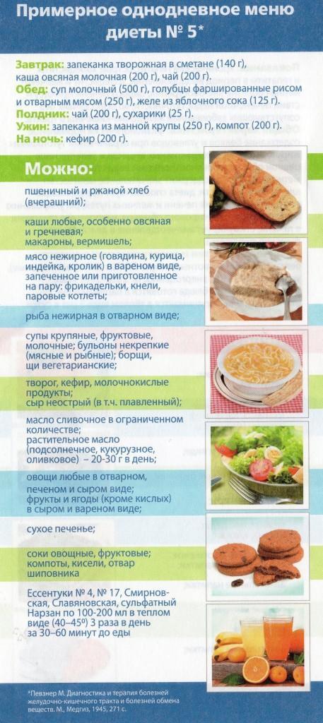 Примерное меню диеты №5