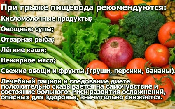 Рекомендованные продукты при грыже пищевода