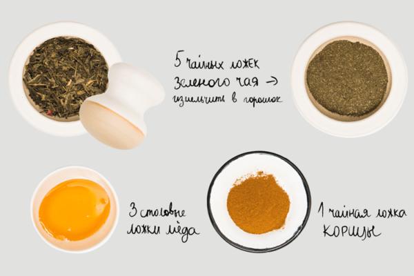 Рецепт медового обертывания с зеленым чаем и корицей