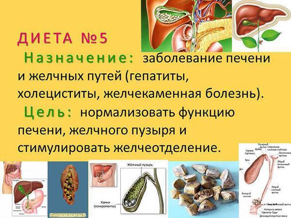 Цель диеты №5