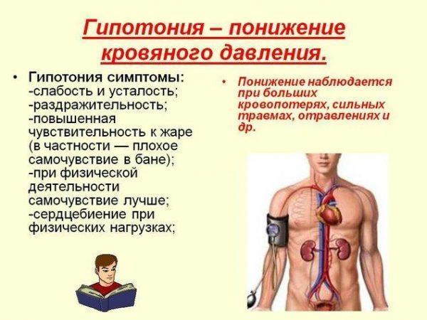 Артериальная гипотензия может быть острой и хронической
