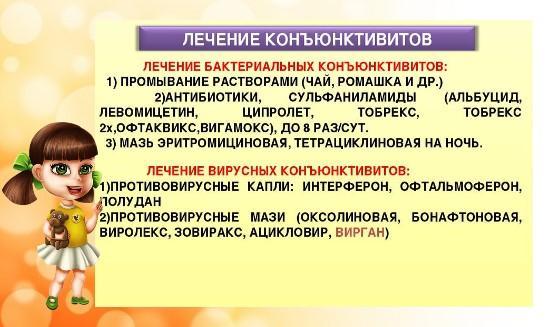 Лечение бактериального и вирусного конъюнктивитов