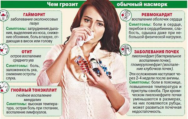 Осложнения обычного насморка