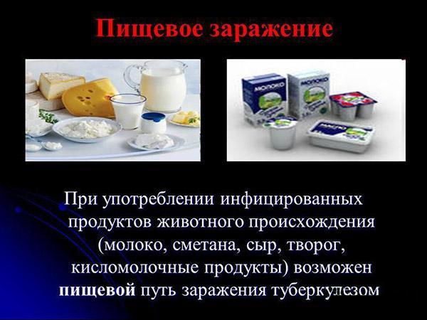 Пищевое заражение туберкулезом
